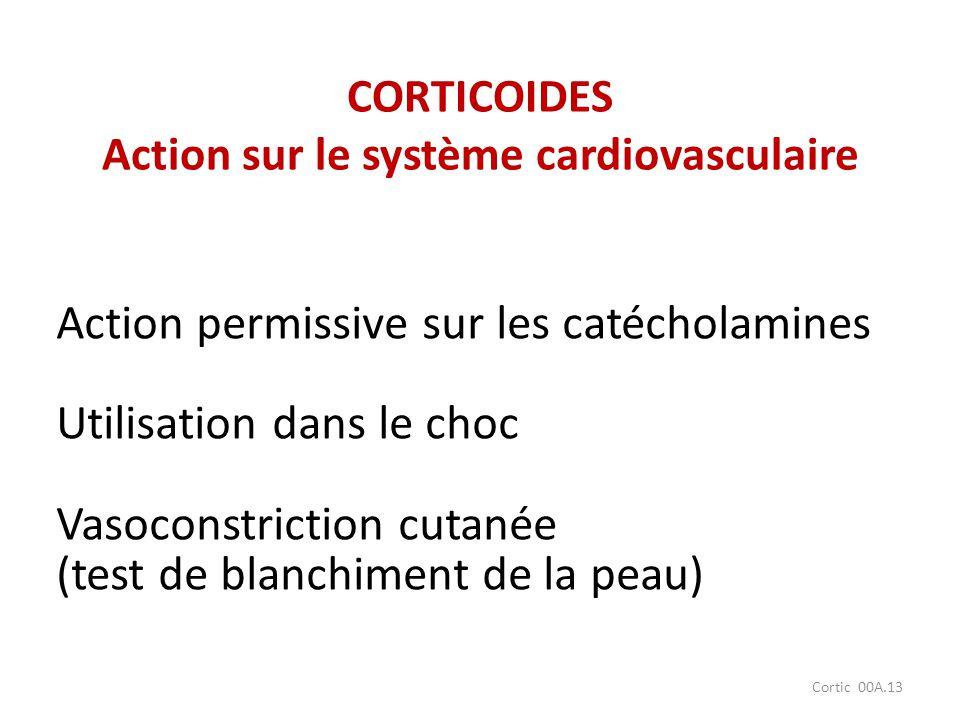 CORTICOIDES Action sur le système cardiovasculaire