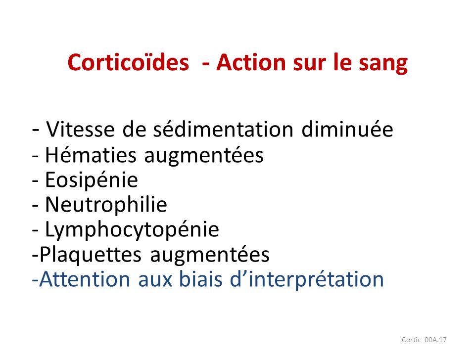 Corticoïdes - Action sur le sang