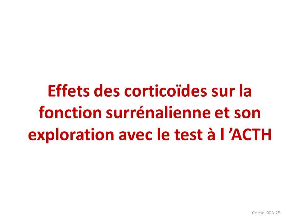 Effets des corticoïdes sur la fonction surrénalienne et son exploration avec le test à l 'ACTH
