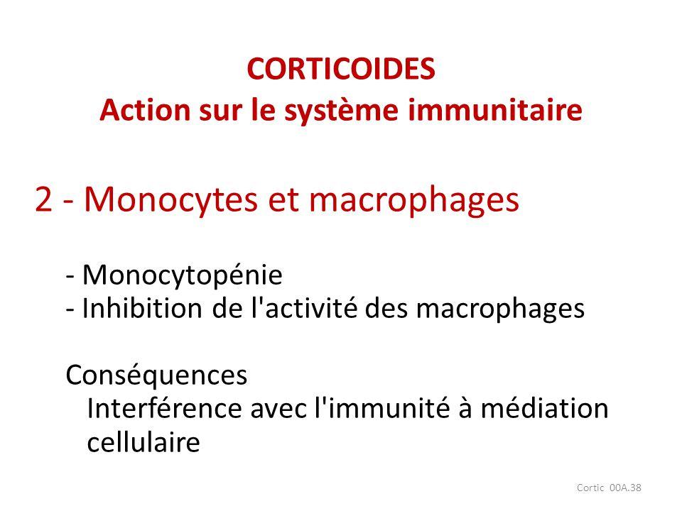 CORTICOIDES Action sur le système immunitaire