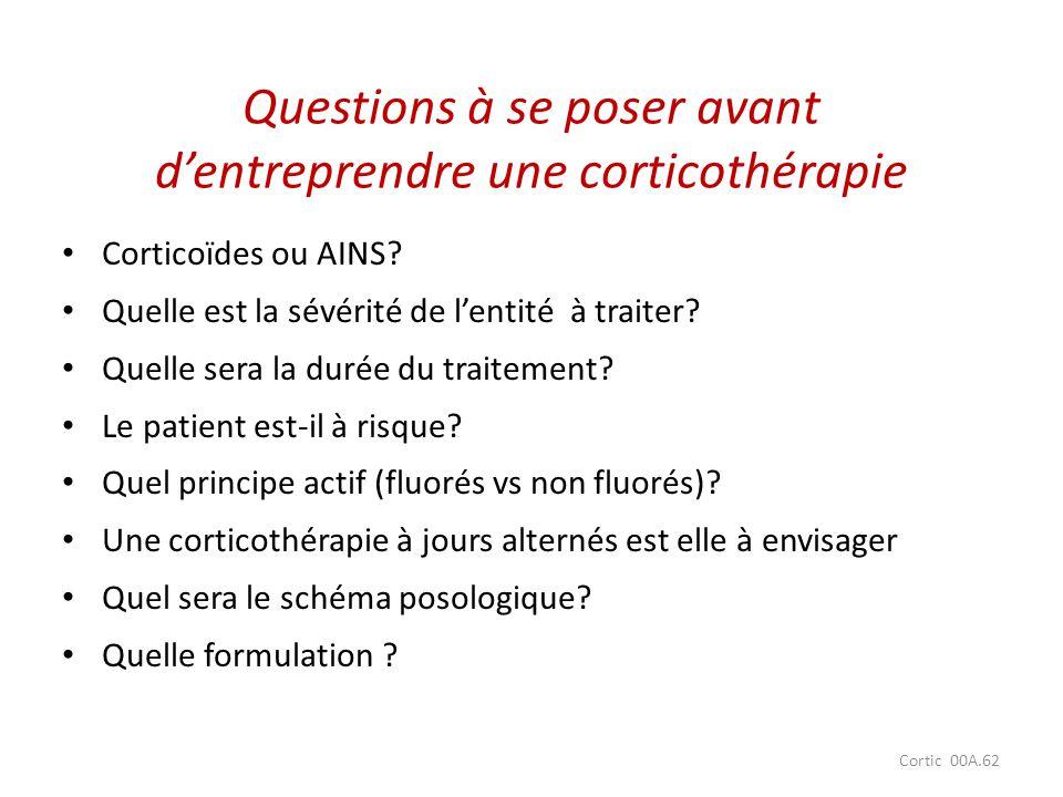 Questions à se poser avant d'entreprendre une corticothérapie