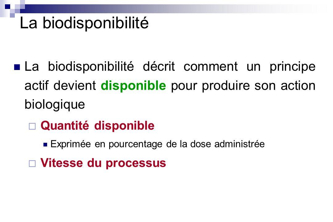 La biodisponibilité La biodisponibilité décrit comment un principe actif devient disponible pour produire son action biologique.