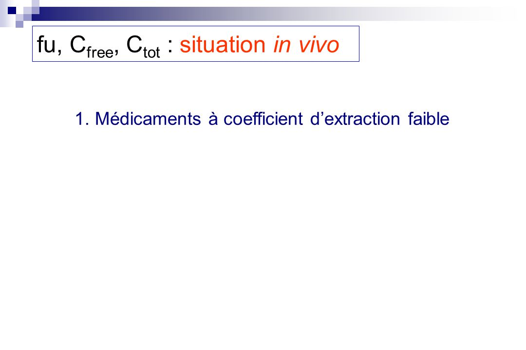 1. Médicaments à coefficient d'extraction faible