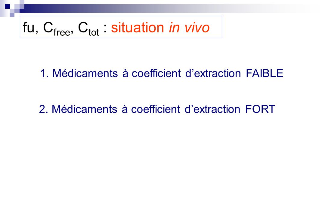 fu, Cfree, Ctot : situation in vivo