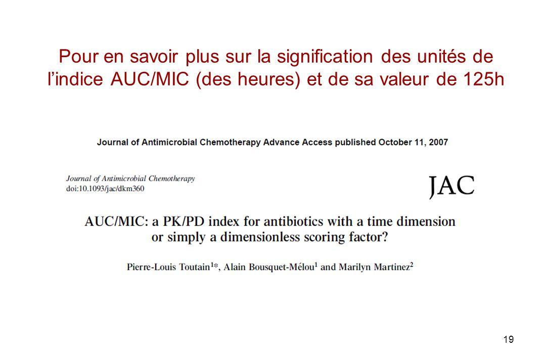 Pour en savoir plus sur la signification des unités de l'indice AUC/MIC (des heures) et de sa valeur de 125h