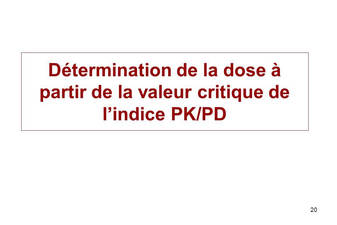 Détermination de la dose à partir de la valeur critique de l'indice PK/PD