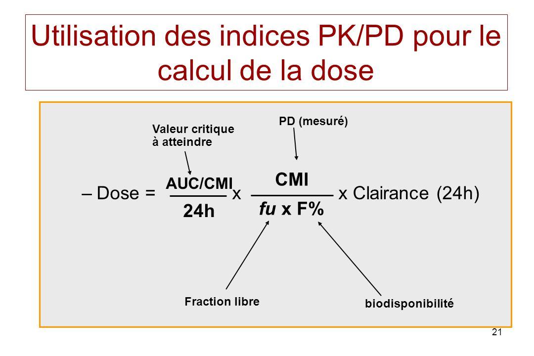 Utilisation des indices PK/PD pour le calcul de la dose