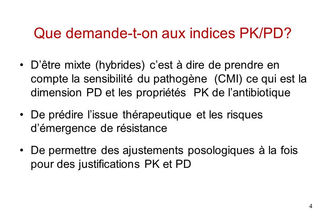 Que demande-t-on aux indices PK/PD