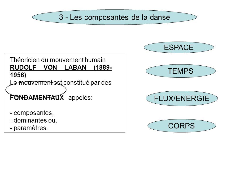 3 - Les composantes de la danse