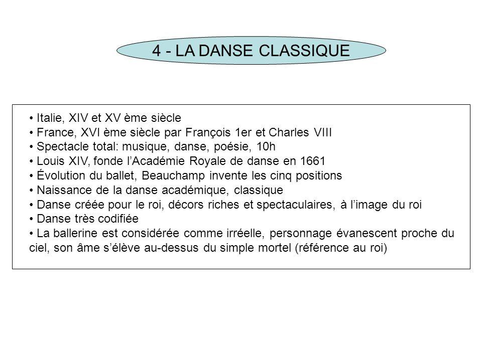 4 - LA DANSE CLASSIQUE Italie, XIV et XV ème siècle