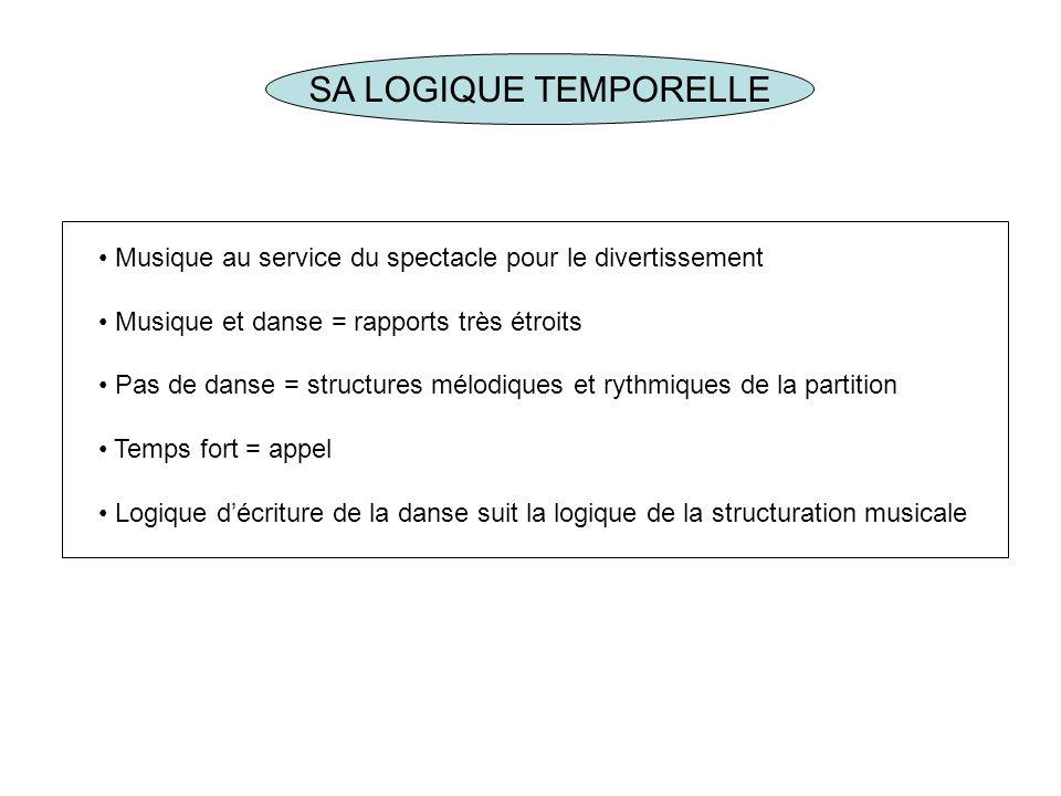 SA LOGIQUE TEMPORELLE Musique au service du spectacle pour le divertissement. Musique et danse = rapports très étroits.