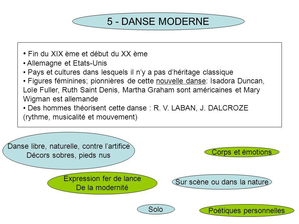 5 - DANSE MODERNE Fin du XIX ème et début du XX ème