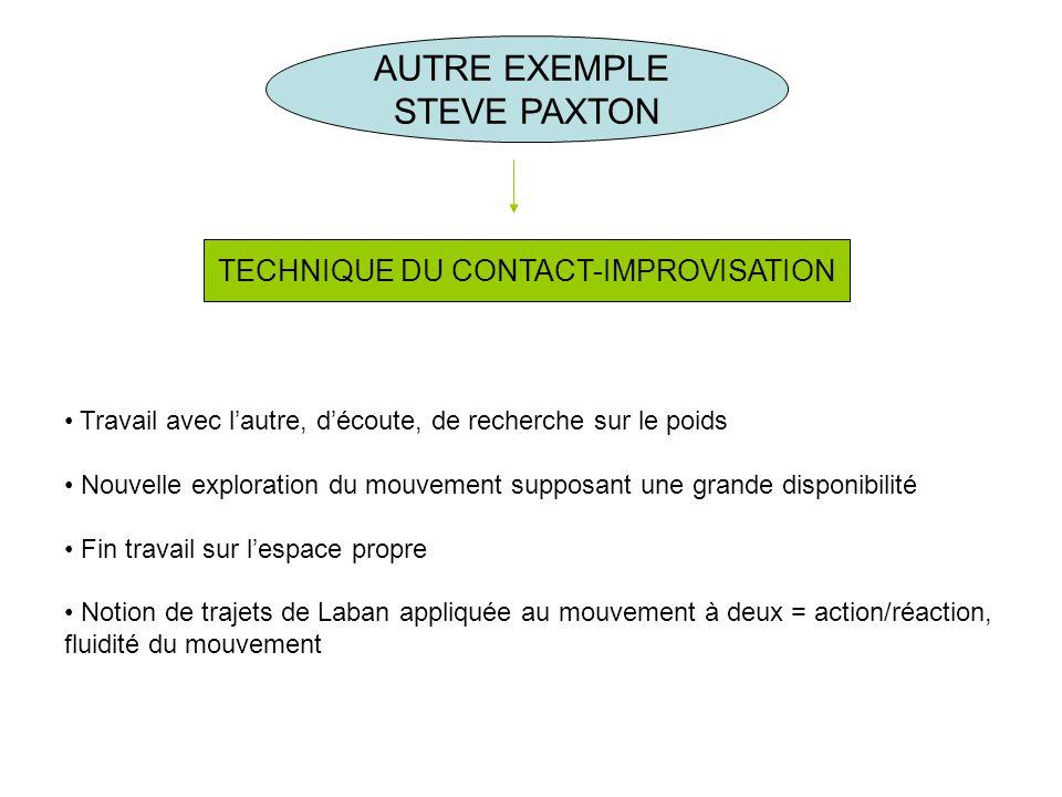 TECHNIQUE DU CONTACT-IMPROVISATION