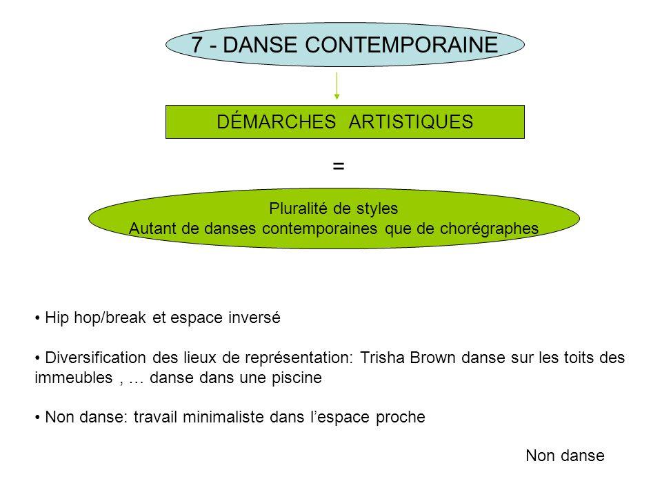 7 - DANSE CONTEMPORAINE = DÉMARCHES ARTISTIQUES Pluralité de styles