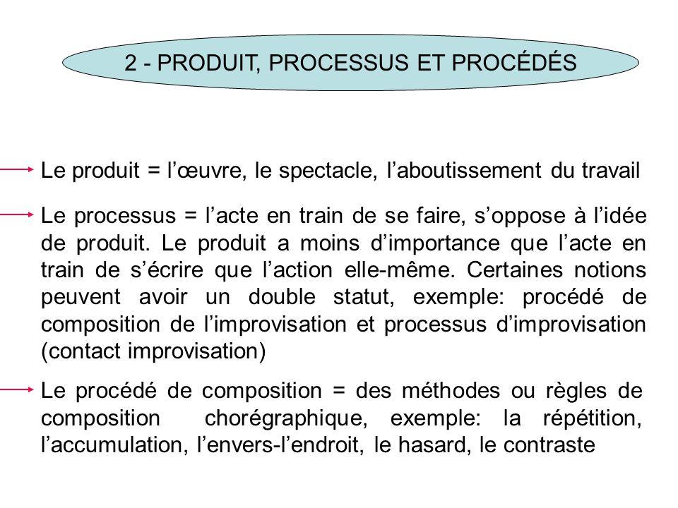 2 - PRODUIT, PROCESSUS ET PROCÉDÉS