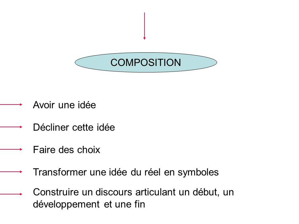 COMPOSITION Avoir une idée. Décliner cette idée. Faire des choix. Transformer une idée du réel en symboles.