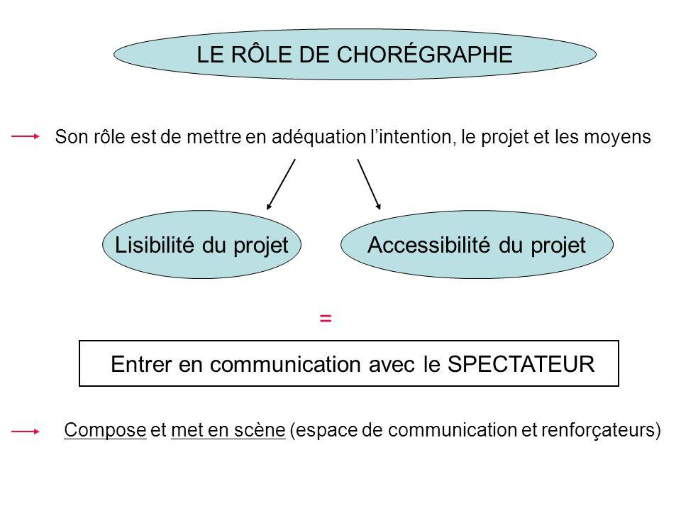 Accessibilité du projet