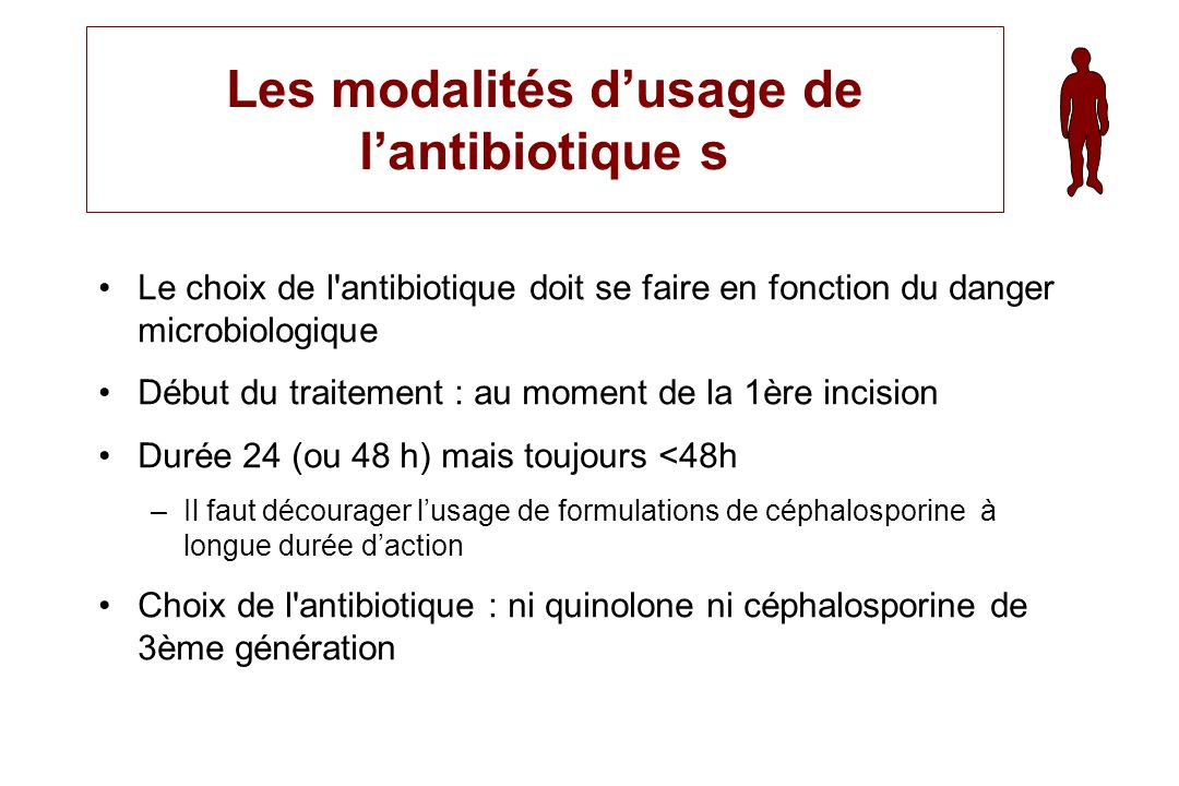 Les modalités d'usage de l'antibiotique s