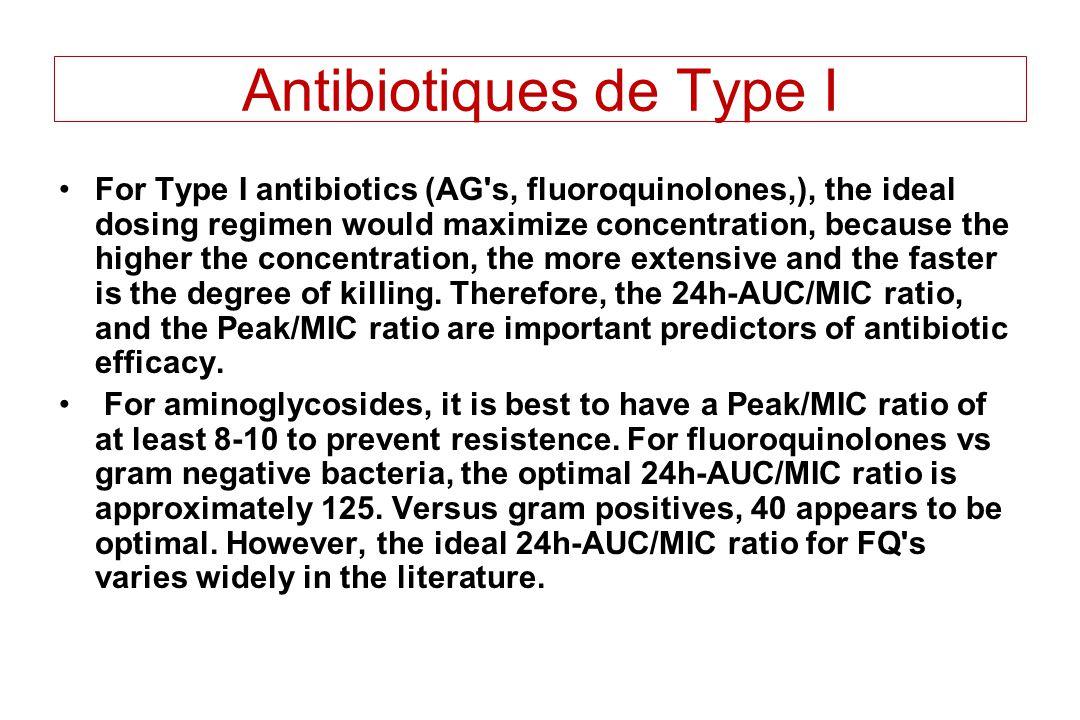 Antibiotiques de Type I