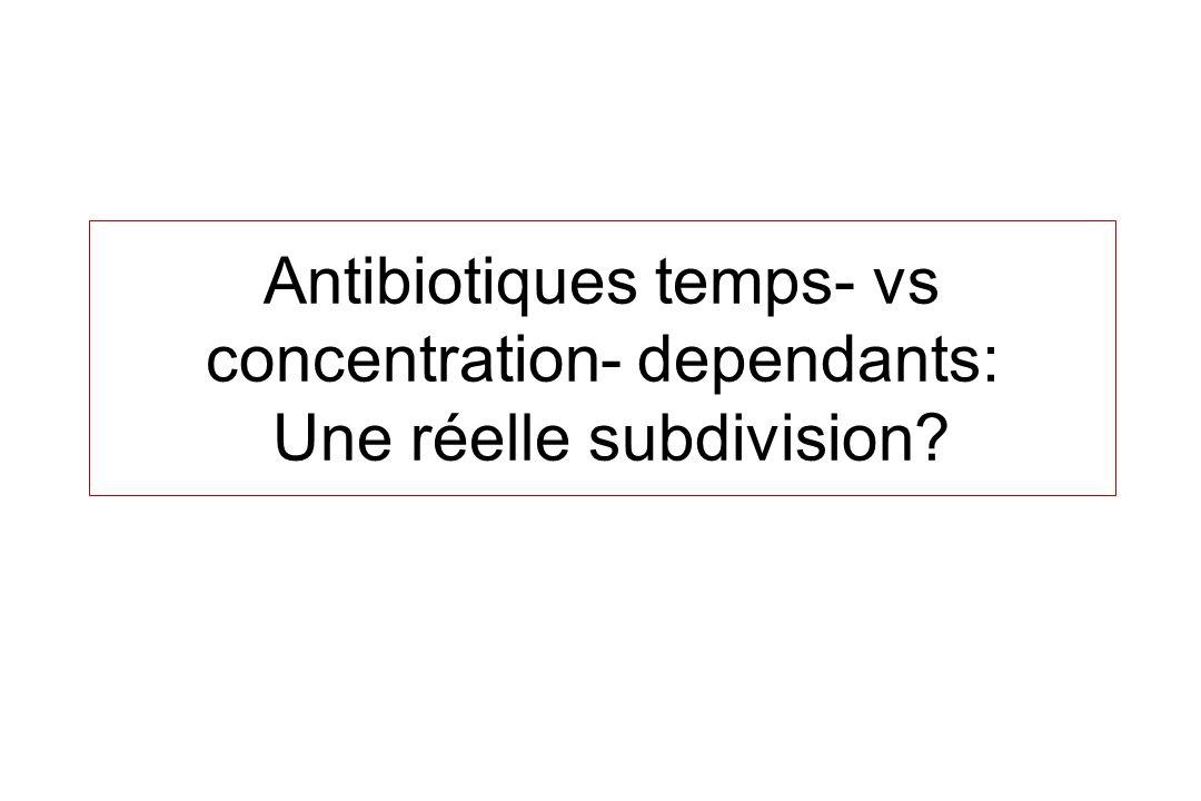 Antibiotiques temps- vs concentration- dependants: Une réelle subdivision
