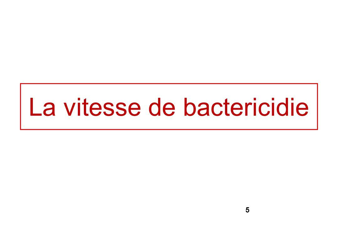 La vitesse de bactericidie