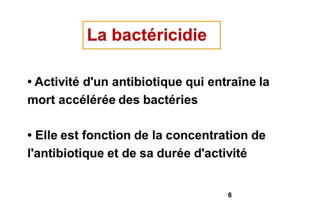 La bactéricidie • Activité d un antibiotique qui entraîne la mort accélérée des bactéries.