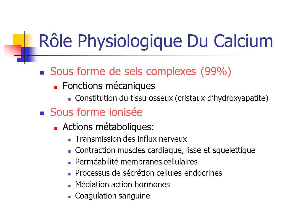 Rôle Physiologique Du Calcium