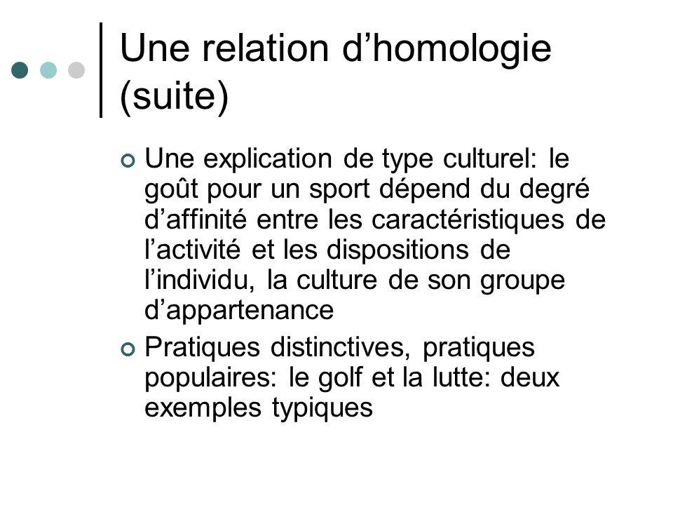 Une relation d'homologie (suite)