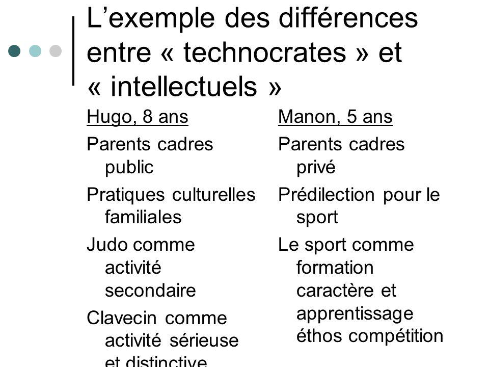 L'exemple des différences entre « technocrates » et « intellectuels »