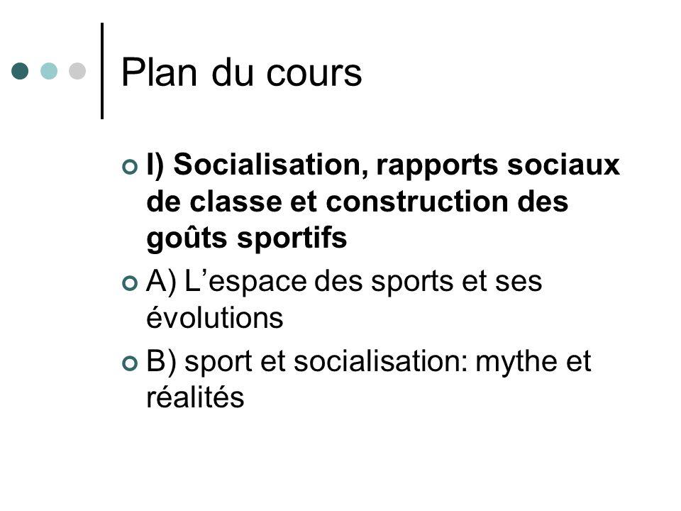 Plan du cours I) Socialisation, rapports sociaux de classe et construction des goûts sportifs. A) L'espace des sports et ses évolutions.