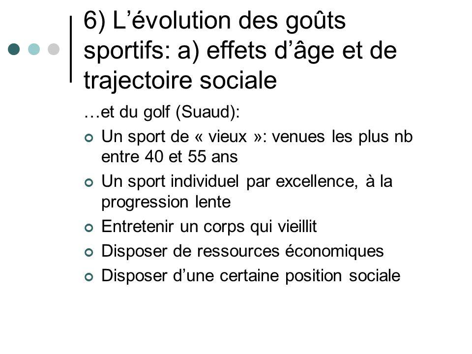 6) L'évolution des goûts sportifs: a) effets d'âge et de trajectoire sociale