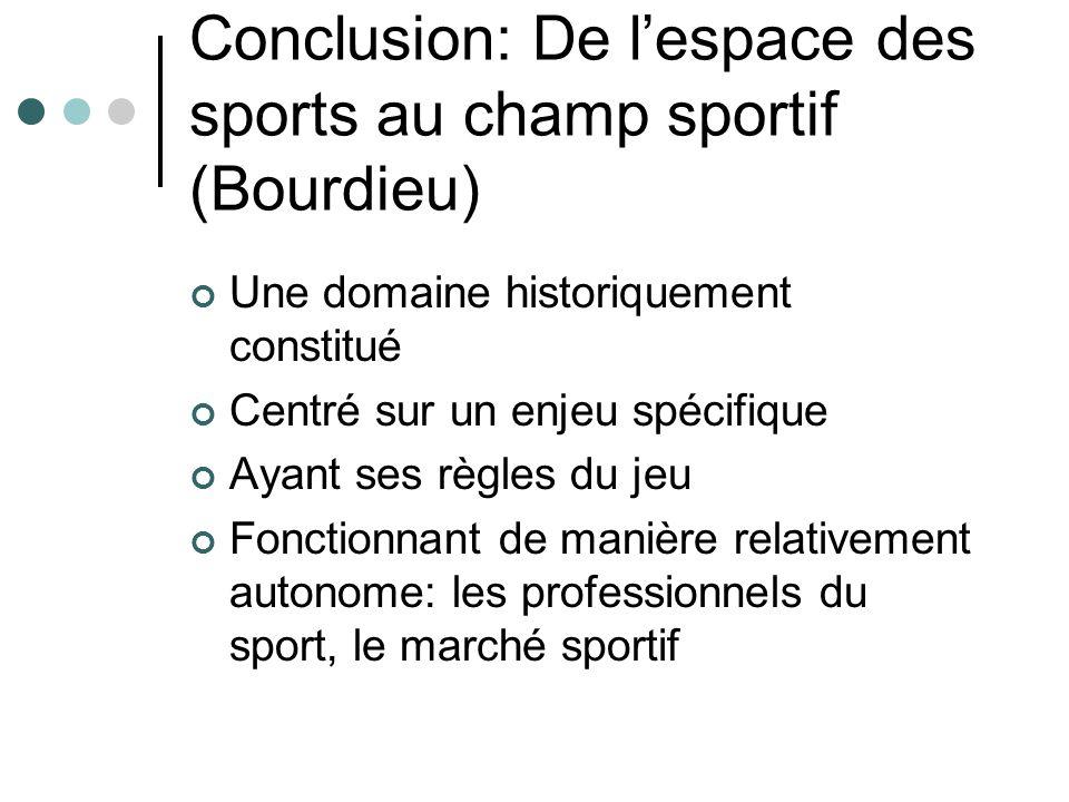 Conclusion: De l'espace des sports au champ sportif (Bourdieu)