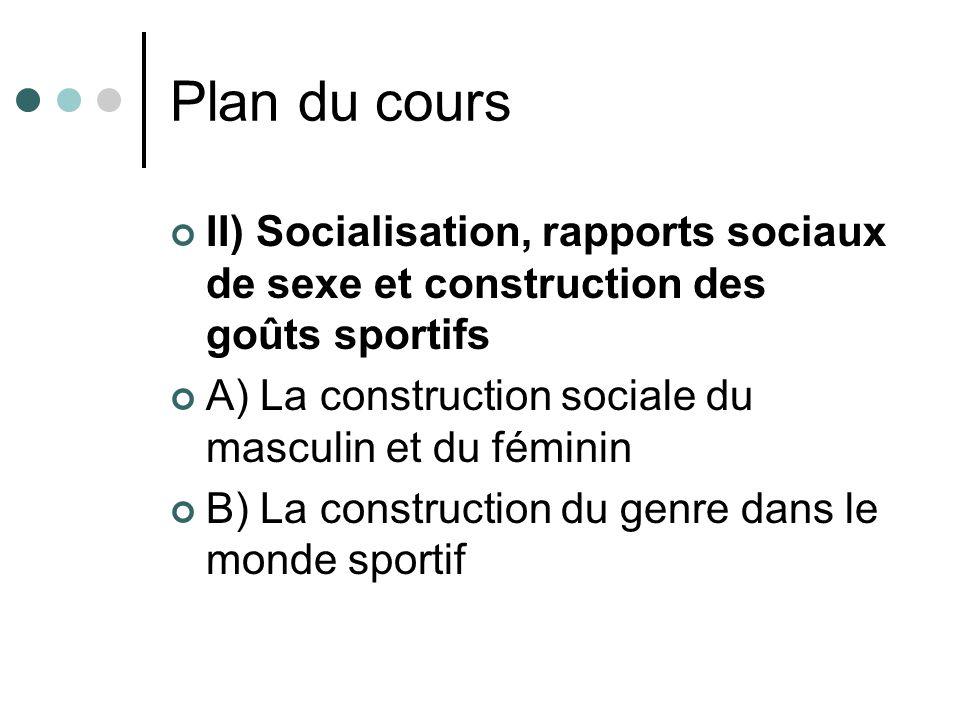 Plan du cours II) Socialisation, rapports sociaux de sexe et construction des goûts sportifs. A) La construction sociale du masculin et du féminin.