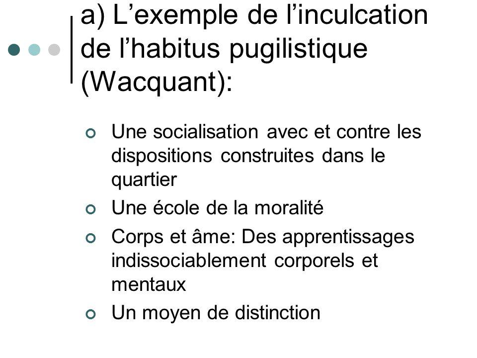 a) L'exemple de l'inculcation de l'habitus pugilistique (Wacquant):