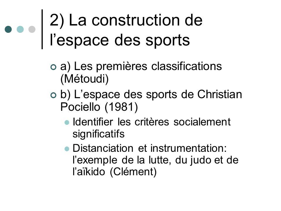 2) La construction de l'espace des sports