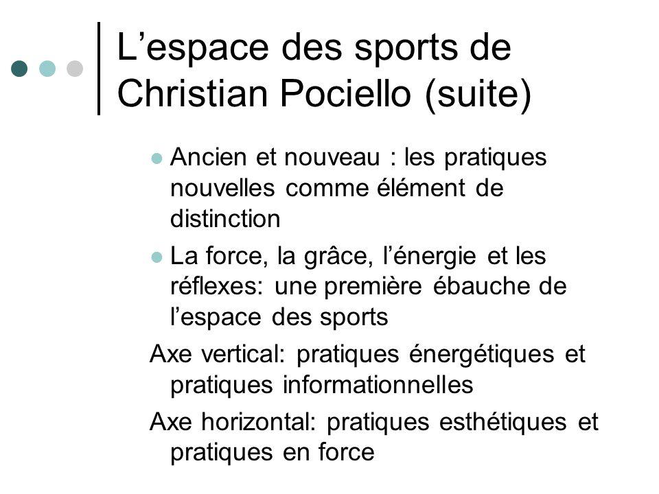 L'espace des sports de Christian Pociello (suite)