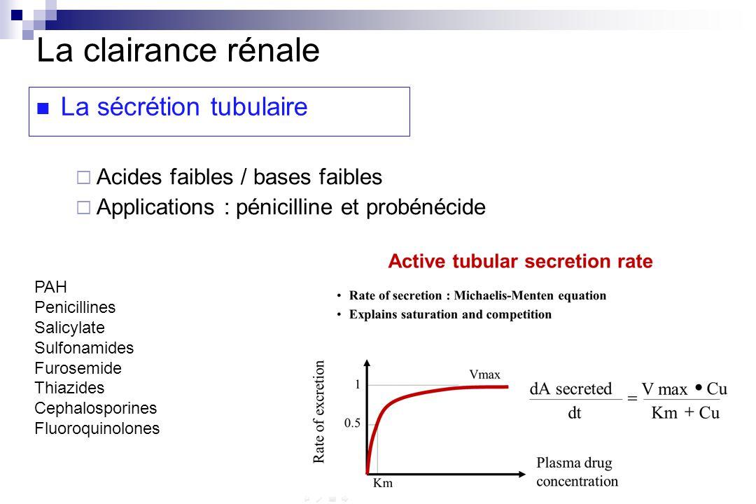 La clairance rénale La sécrétion tubulaire