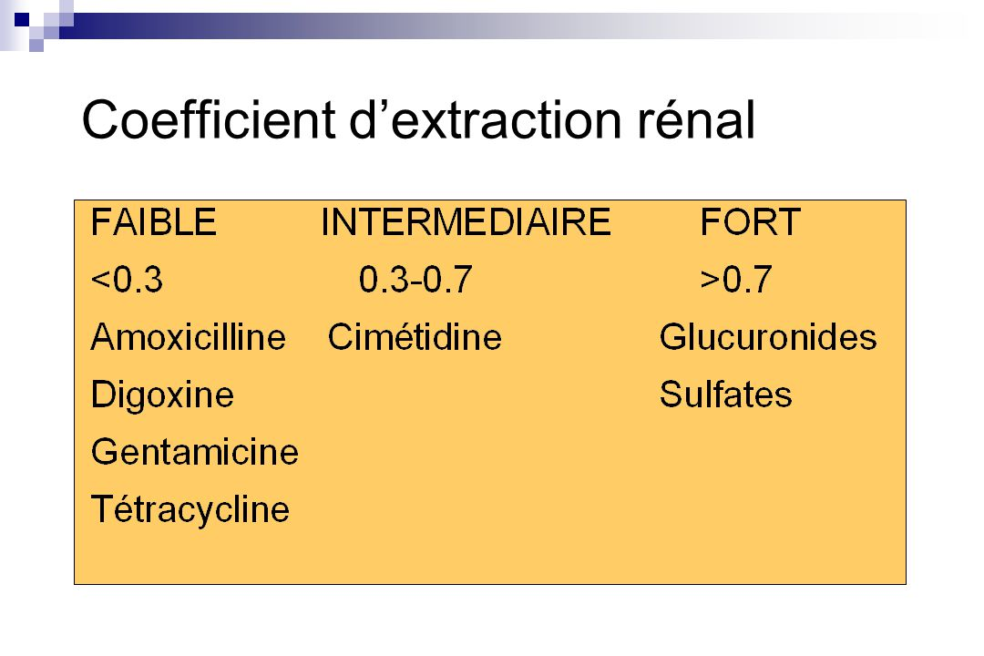 Coefficient d'extraction rénal