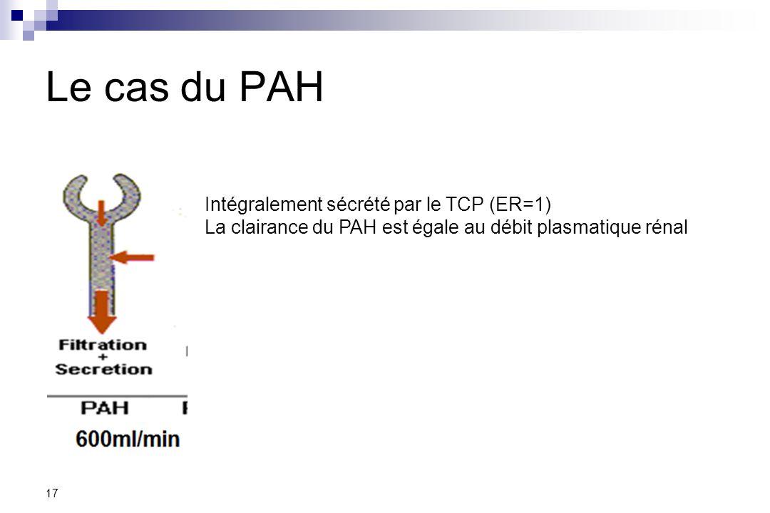Le cas du PAH Intégralement sécrété par le TCP (ER=1)