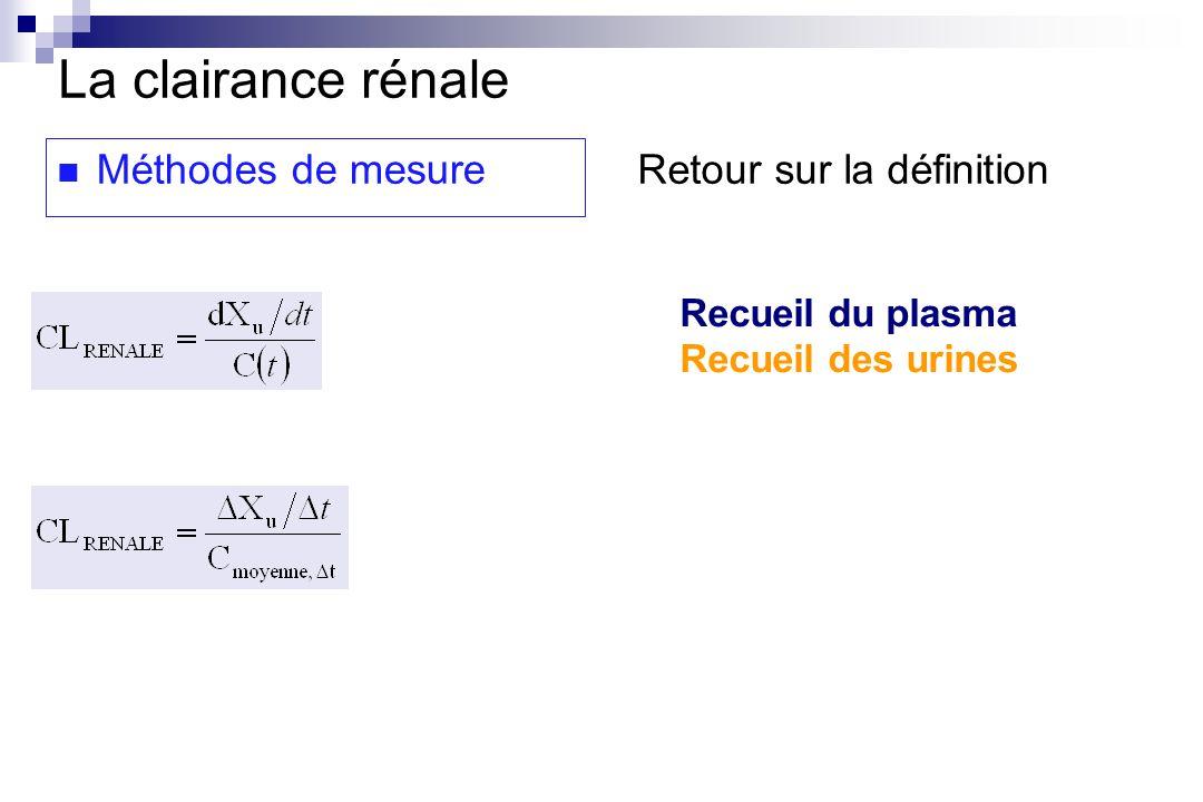 La clairance rénale Méthodes de mesure Retour sur la définition