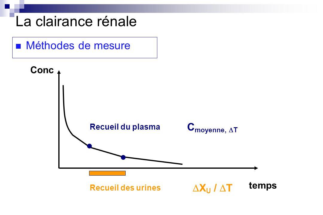 La clairance rénale Méthodes de mesure Cmoyenne, T XU / T Conc
