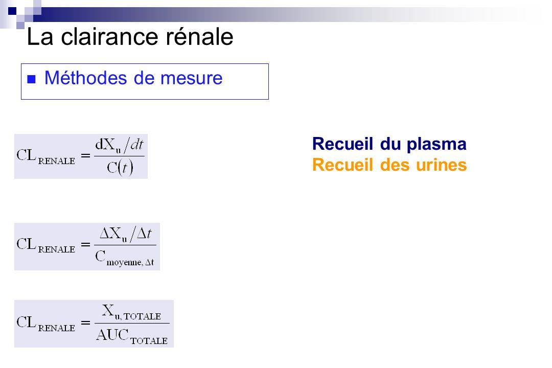 La clairance rénale Méthodes de mesure Recueil du plasma