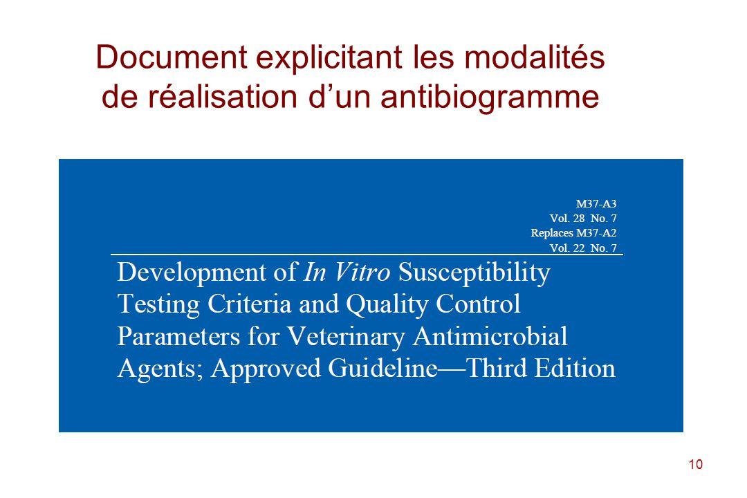Document explicitant les modalités de réalisation d'un antibiogramme