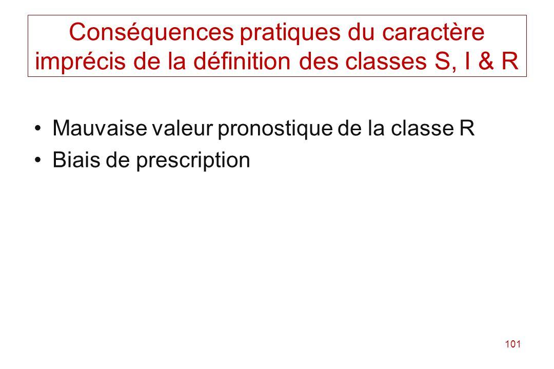 Conséquences pratiques du caractère imprécis de la définition des classes S, I & R
