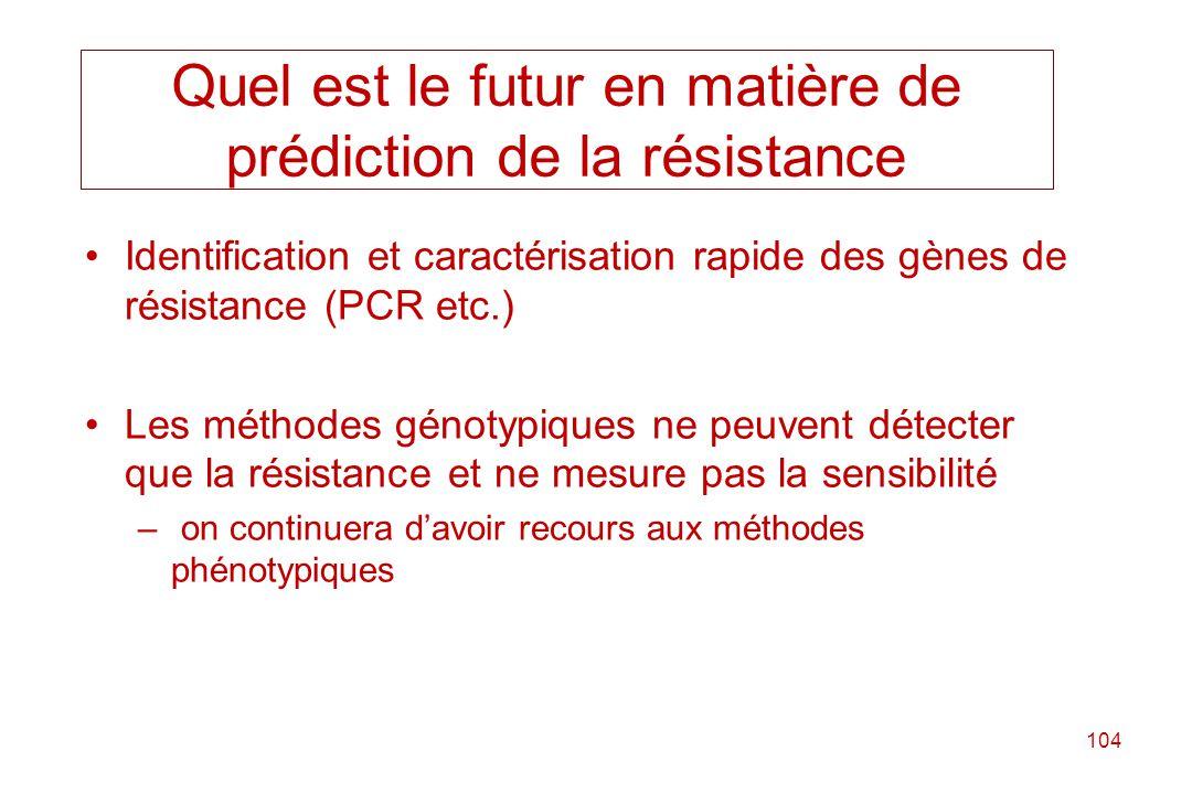 Quel est le futur en matière de prédiction de la résistance