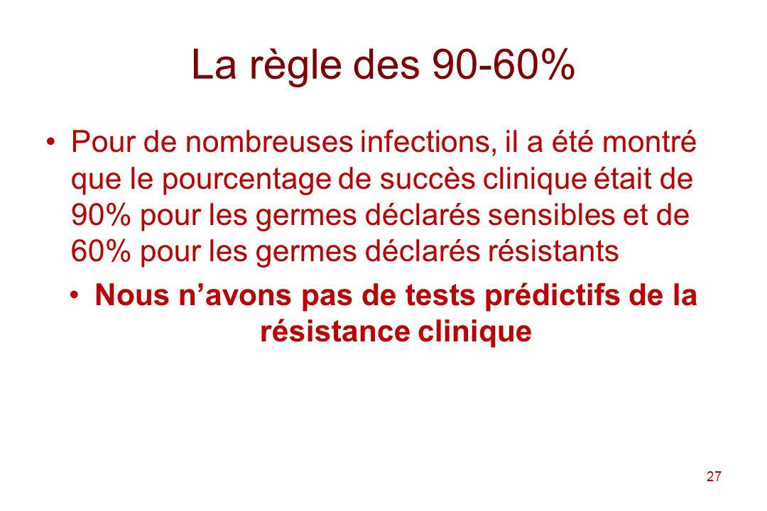 Nous n'avons pas de tests prédictifs de la résistance clinique