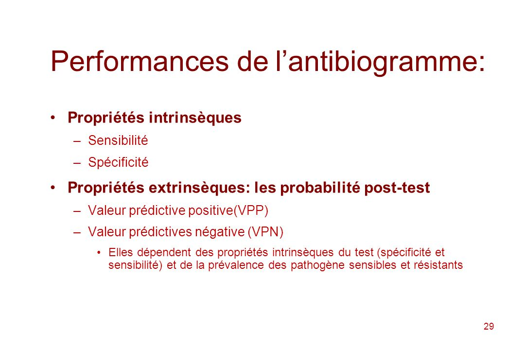Performances de l'antibiogramme: