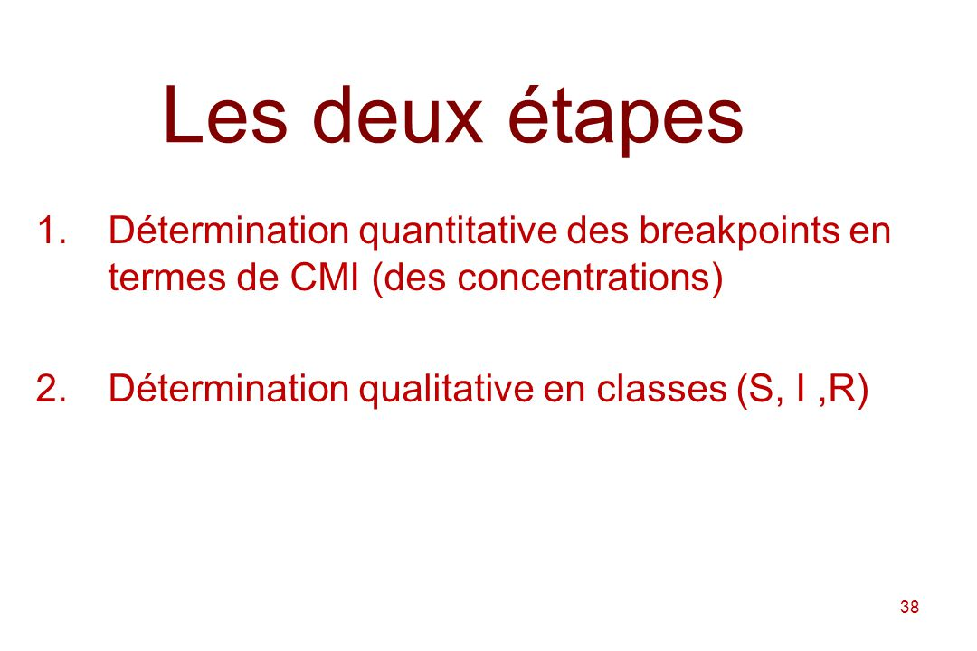 Les deux étapes Détermination quantitative des breakpoints en termes de CMI (des concentrations) Détermination qualitative en classes (S, I ,R)