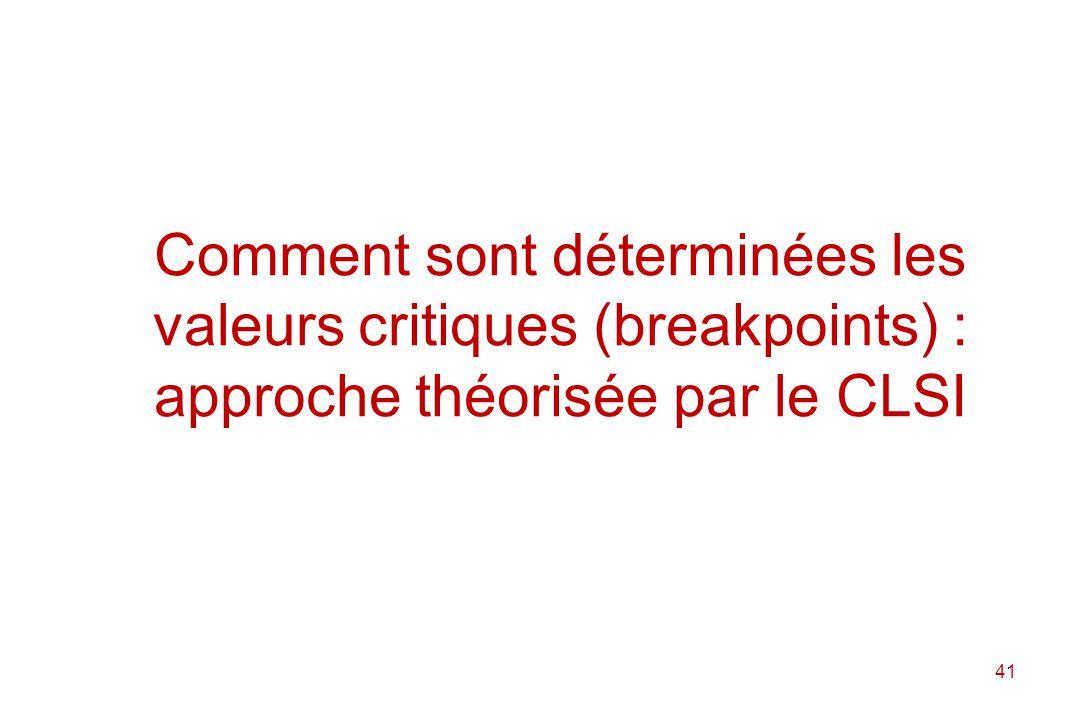 Comment sont déterminées les valeurs critiques (breakpoints) : approche théorisée par le CLSI