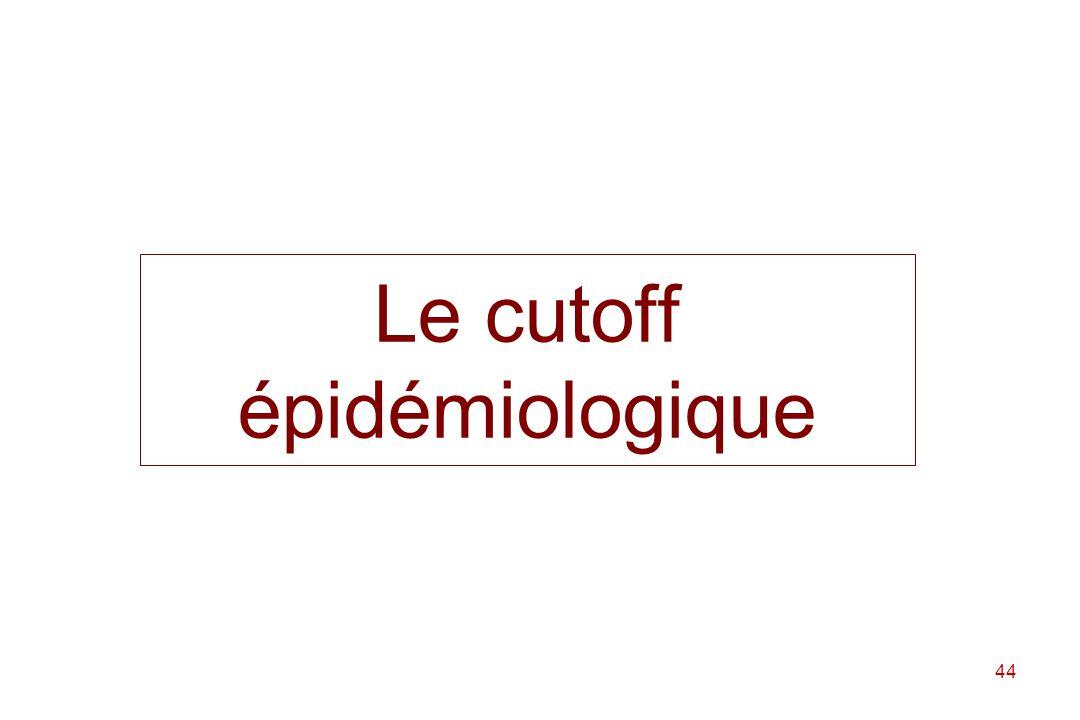 Le cutoff épidémiologique